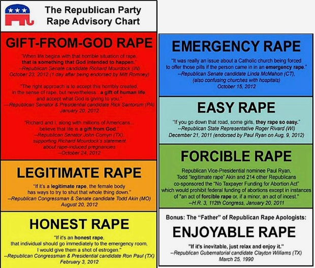 republican rape